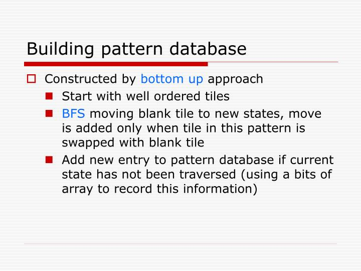 Building pattern database