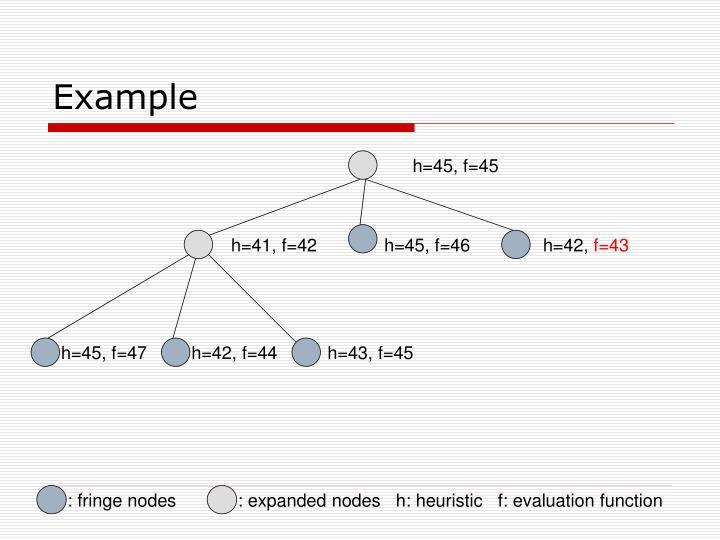 : fringe nodes