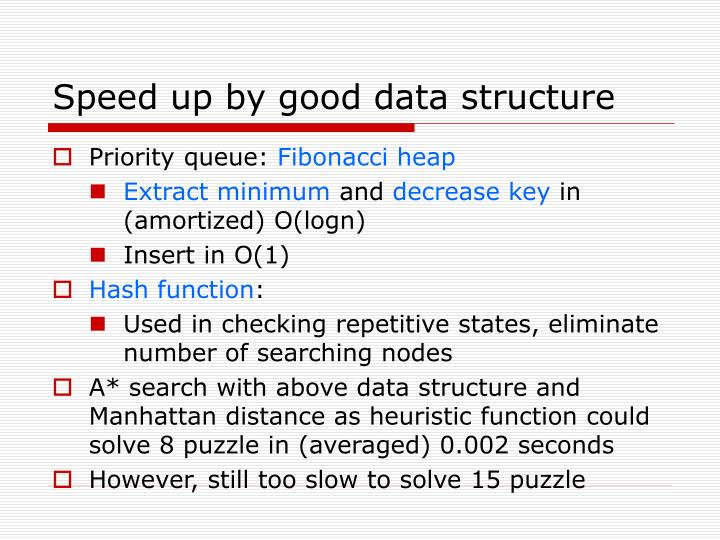 Speed up by good data structure