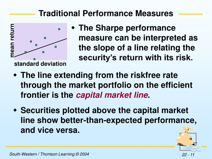 The Sharpe performance measure can be interpreted as the slope of a line relating the security's return with its risk.