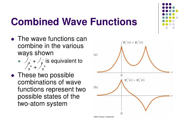 Combined Wave Functions