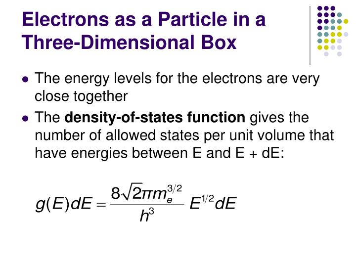 Electrons as a Particle in a Three-Dimensional Box