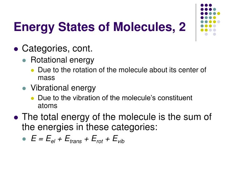 Energy States of Molecules, 2