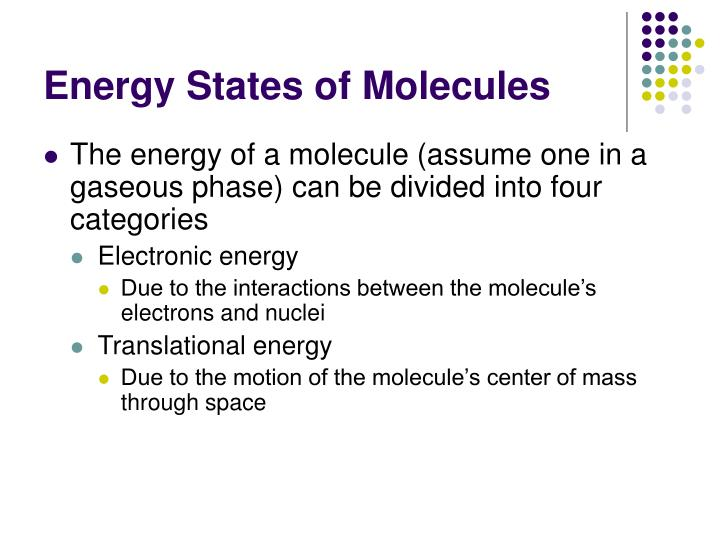 Energy States of Molecules