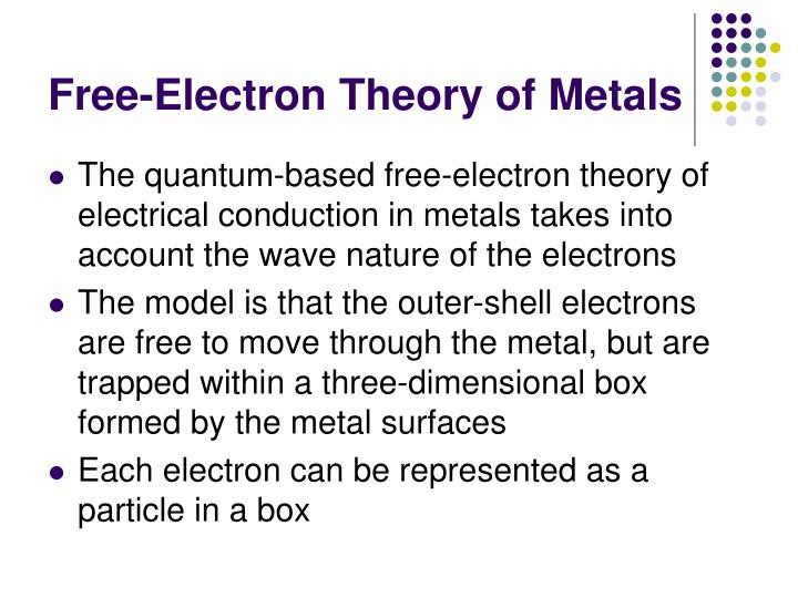 Free-Electron Theory of Metals