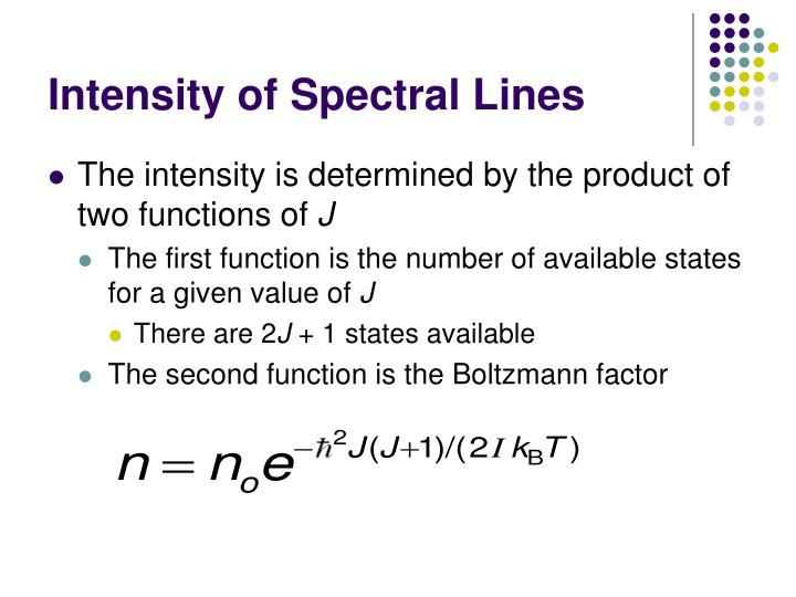 Intensity of Spectral Lines