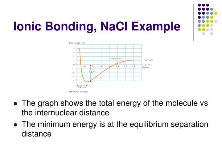 Ionic Bonding, NaCl Example