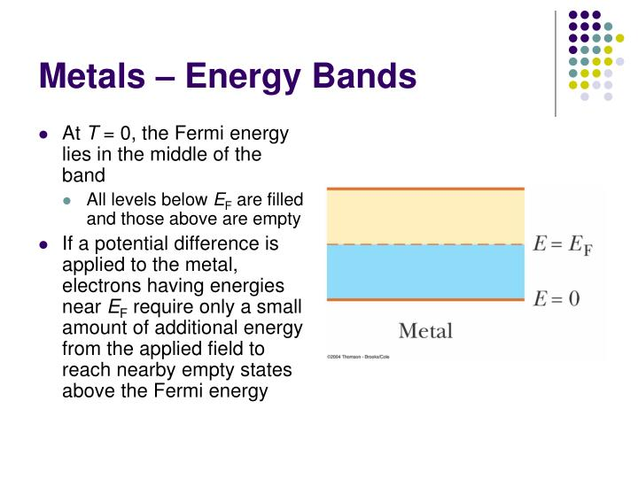 Metals – Energy Bands