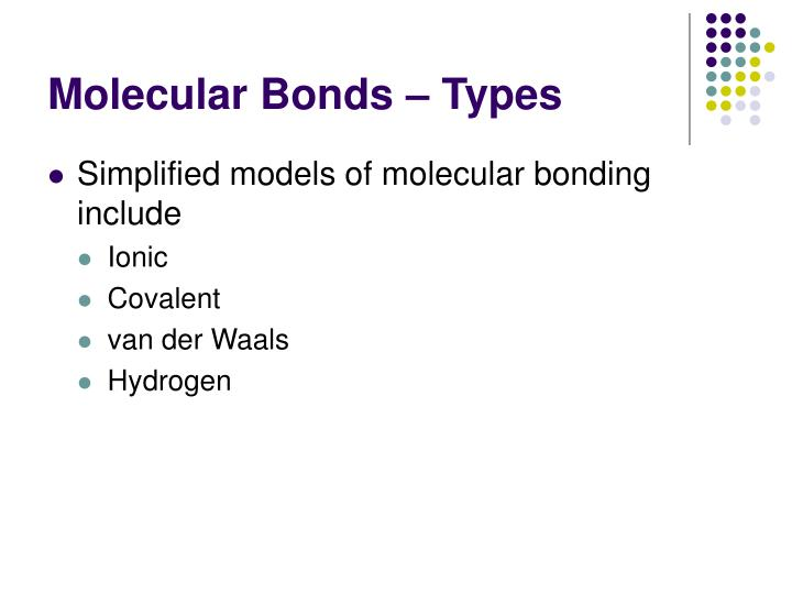 Molecular Bonds – Types