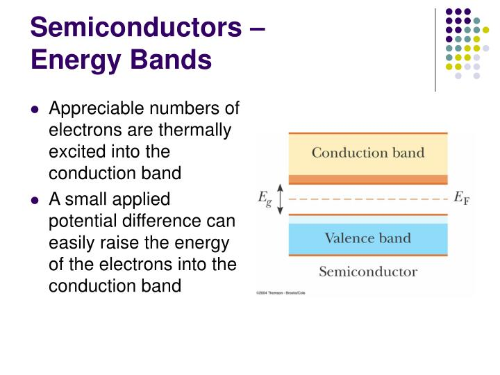 Semiconductors –