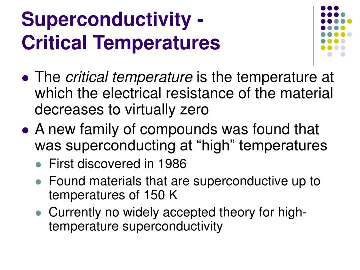 Superconductivity -