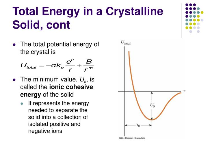 Total Energy in a Crystalline Solid, cont
