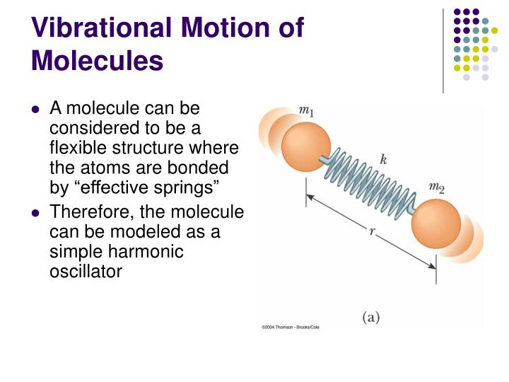 Vibrational Motion of Molecules