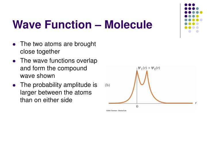 Wave Function – Molecule