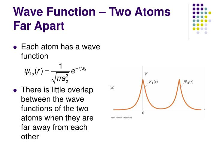 Wave Function – Two Atoms Far Apart