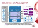 data services a la aqualogic dsp