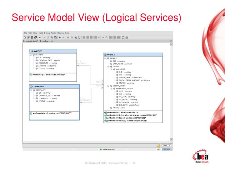 Service Model View (Logical Services)