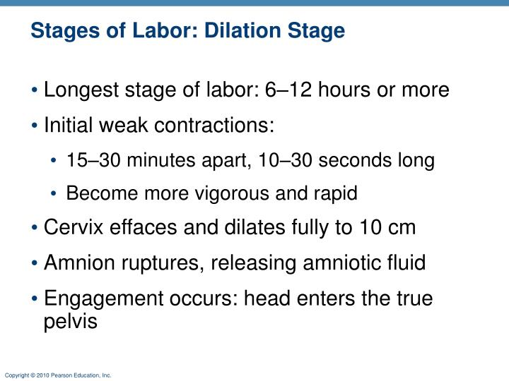 Stages of Labor: Dilation Stage