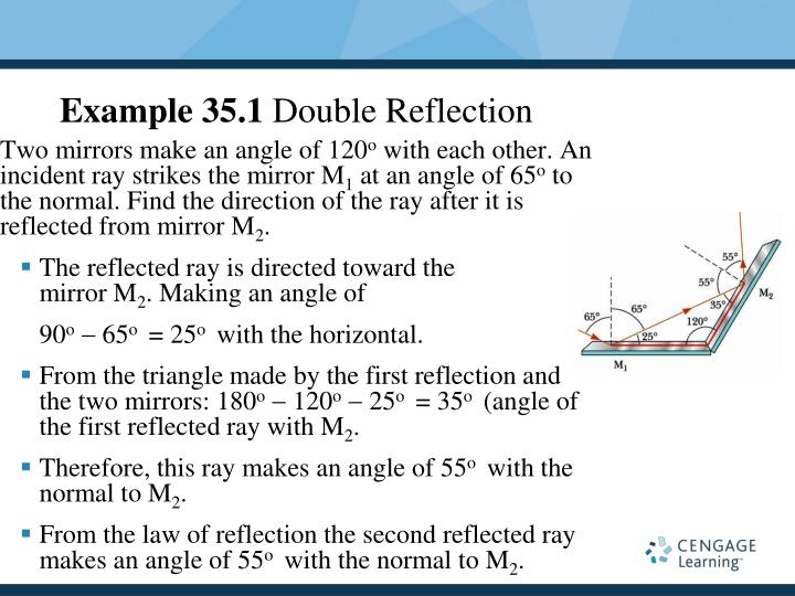 Example 35 1 double reflection