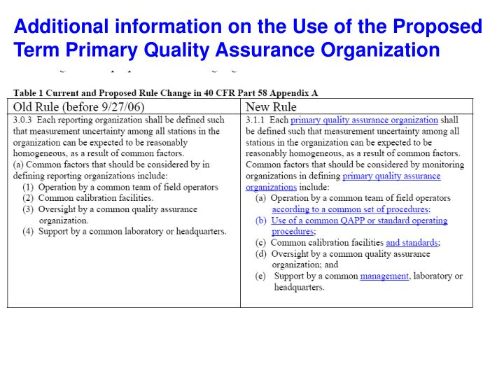 Additional information on the Use of the Proposed Term Primary Quality Assurance Organization
