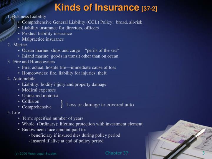 Kinds of insurance 37 2
