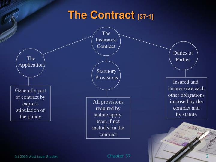 The contract 37 1