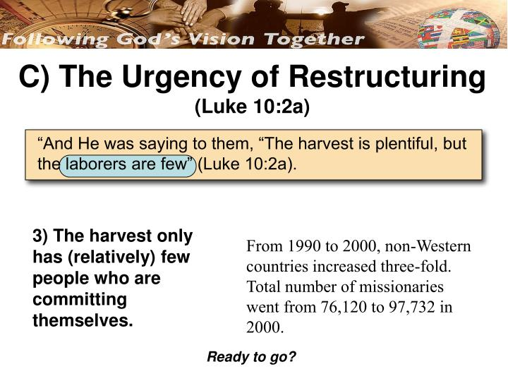 C) The Urgency of Restructuring