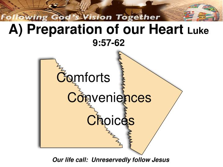 A) Preparation of our Heart