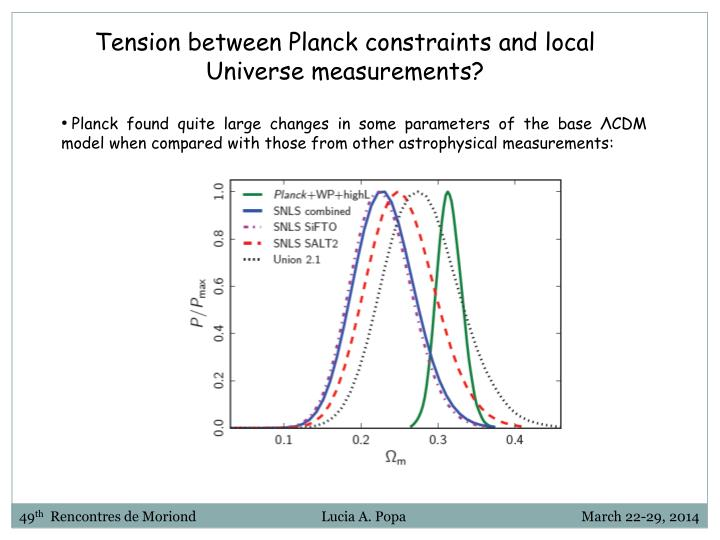 Tension between Planck constraints and local Universe measurements?