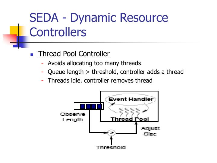 SEDA - Dynamic Resource Controllers