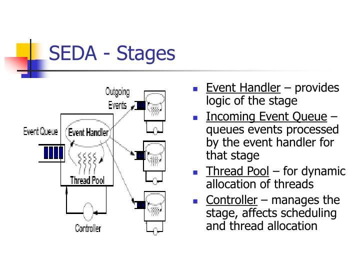 SEDA - Stages