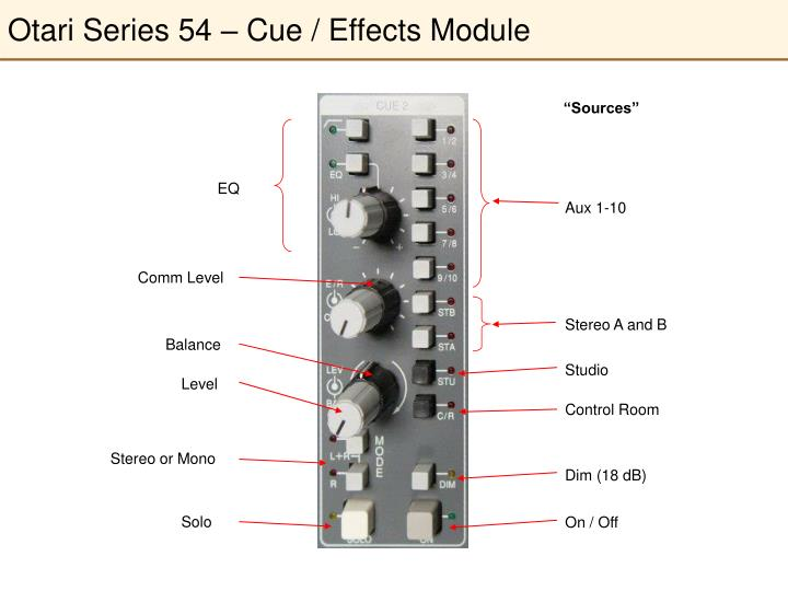 Otari series 54 cue effects module
