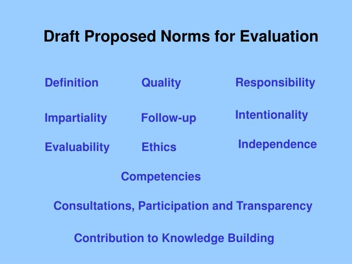 Draft Proposed Norms for Evaluation