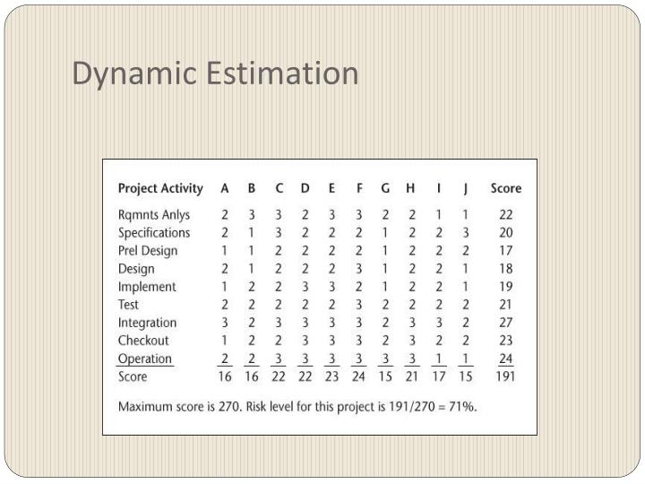 Dynamic Estimation