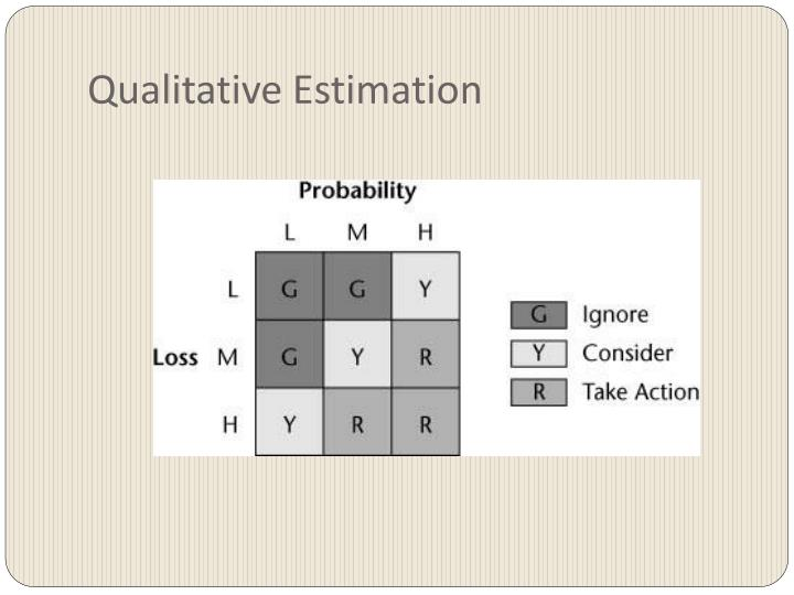 Qualitative Estimation