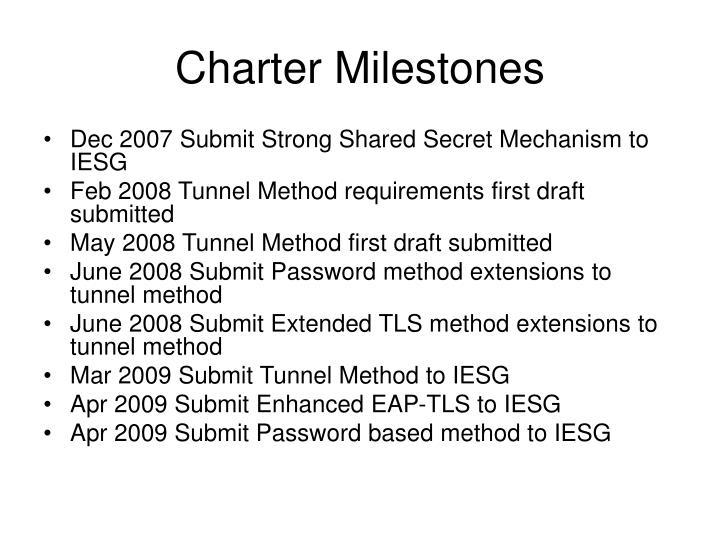 Charter Milestones