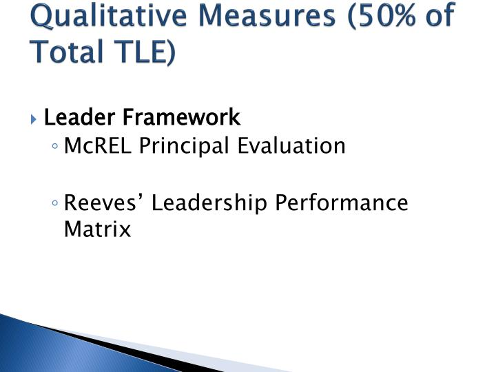 Qualitative Measures (50% of Total TLE)