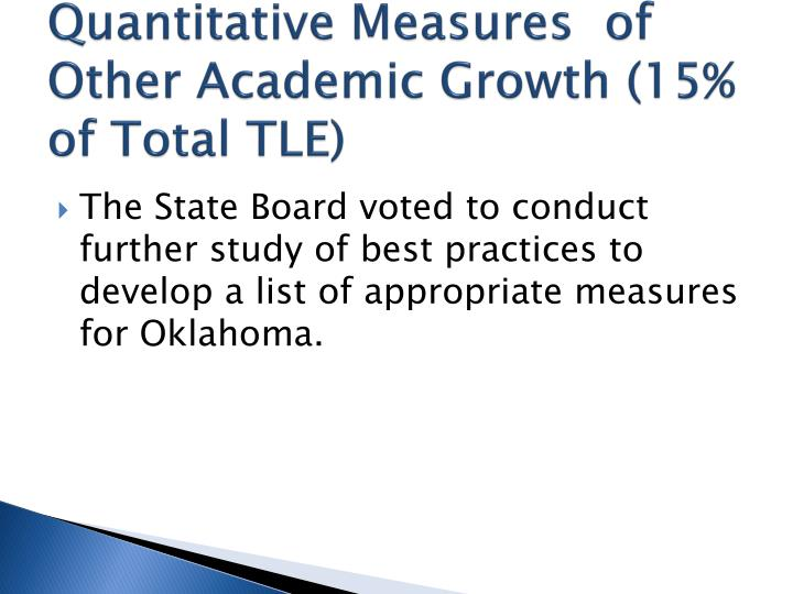 Quantitative Measures  of Other Academic Growth (15% of Total TLE)