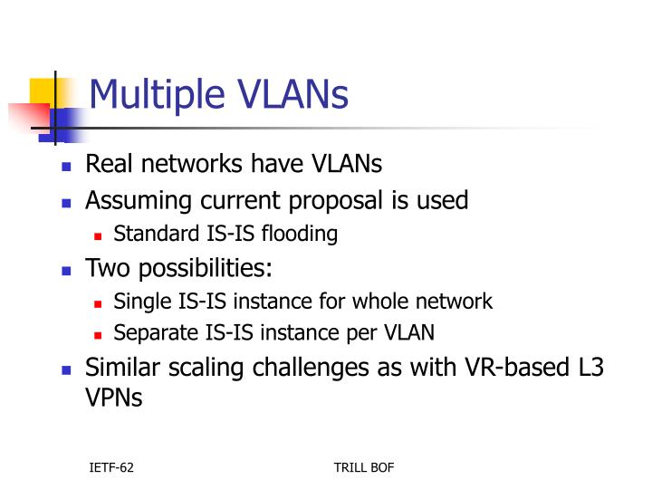 Multiple VLANs