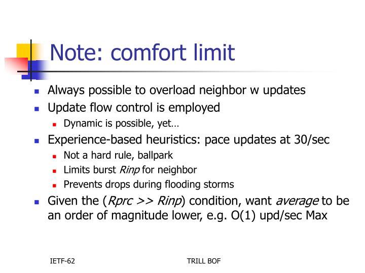 Note: comfort limit