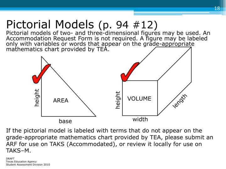 Pictorial Models
