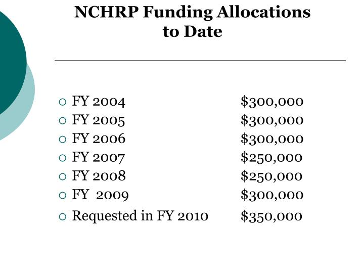 NCHRP Funding Allocations