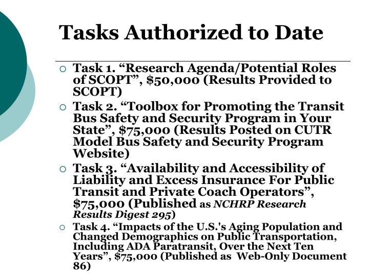 Tasks Authorized to Date