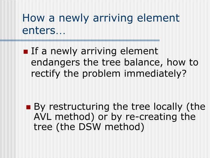 How a newly arriving element enters
