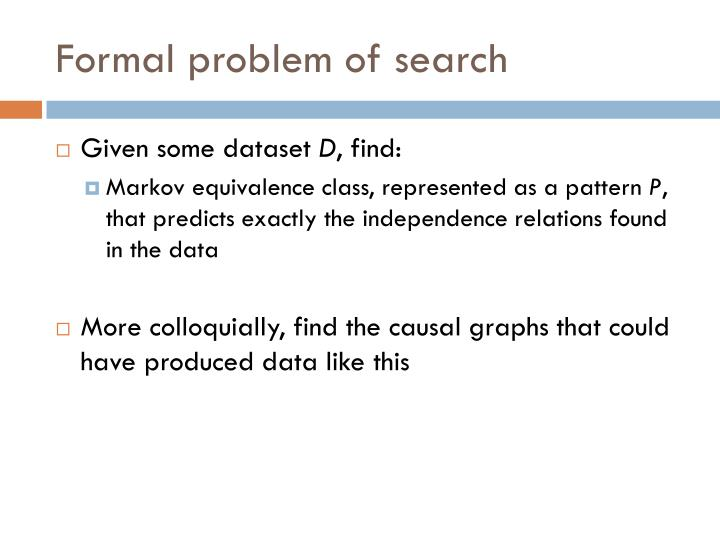 Formal problem of search
