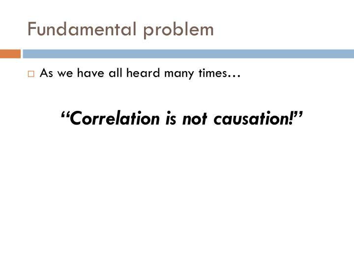 Fundamental problem