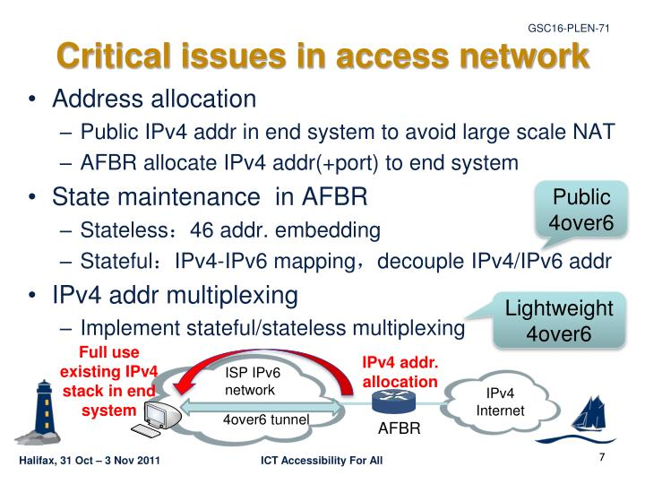Critical issues in access network
