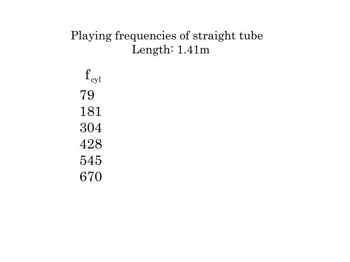 Playing frequencies of straight tube