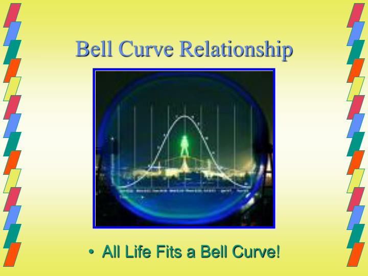 Bell Curve Relationship