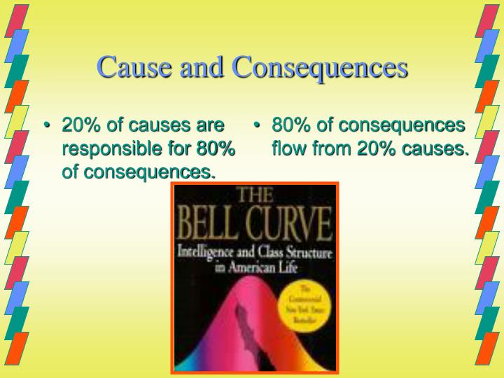 20% of causes are responsible for 80% of consequences.
